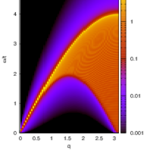 Group logo of MaxEnt